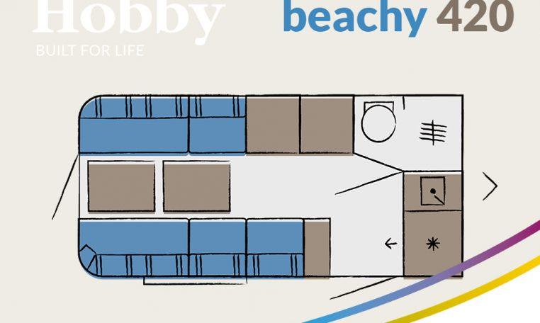 hobby Beachy 420 layout model 2022