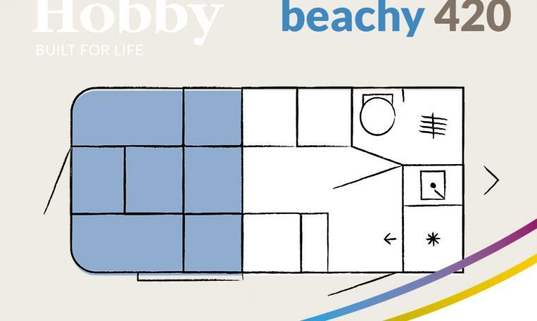 hobby Beachy 420 layout slapen model 2022